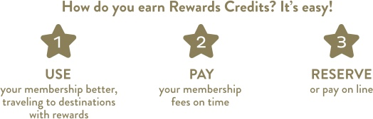 Rewards image